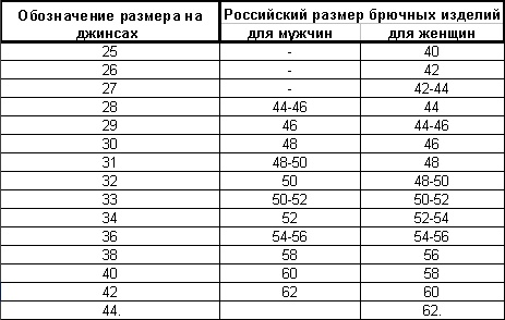 Сандалии Milton Размерная Сетка